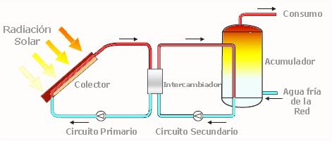 esquema_basico_acs.png
