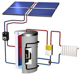 Calefacci n solar fr o solar ventajas ahorros casos pr cticos presupuestos - Bomba de frio para suelo radiante ...