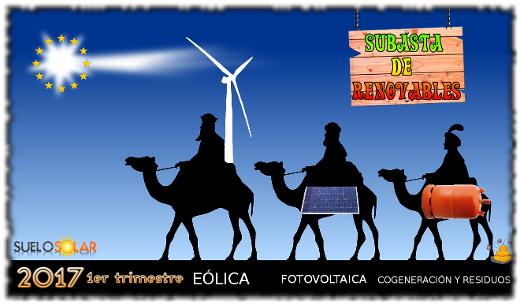 Subasta Solar 2017