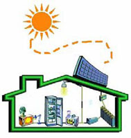 Kit FV 2400wp. Kit solar Vivienda Permanente