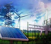 Energías renovables para el desarrollo de Centroamérica