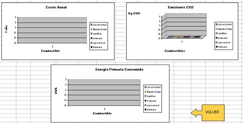 Cálculo del Consumo Anual de Calefacción