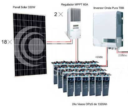 PV kit 5940Wp. Nousol 5940Wp