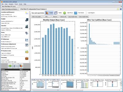 SAM System Advisor Model