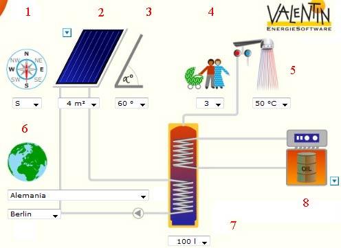 Cálculo de Producción de sistema solar térmico