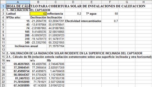Cálculo de cobertura solar de Instalaciones de calefacción