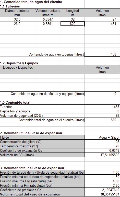 Cálculo del Vaso de Expansión