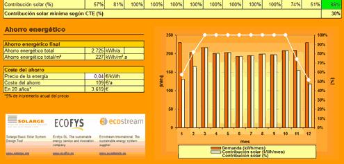 SOLARGE, estimación básica instalación ACS solar